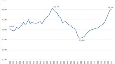 Mocny spadek na giełdzie cen ropy naftowej