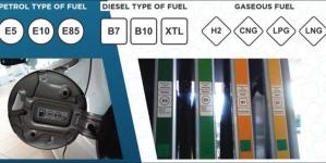 W październiku nowe oznaczenia na stacjach paliw w całej Unii!
