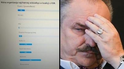 [NASZ NEWS] Partia w jedną, a Jakubiak w drugą. Marek Jakubiak oszukał swoich działaczy?