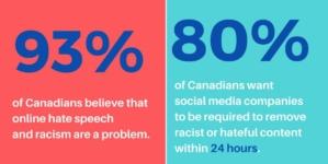 """Kanada: Ustawa dotycząca """"nienawiści w Internecie"""" pojawi się """"wkrótce"""""""